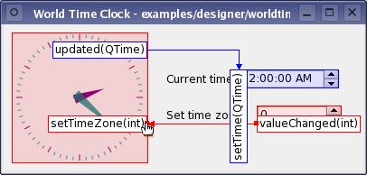 CopperSpice API: Creating Custom Widgets
